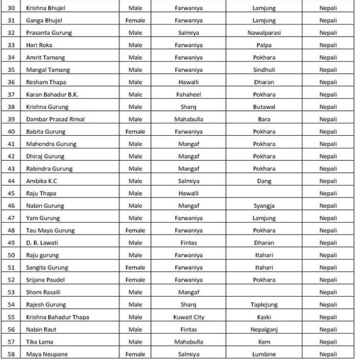 Blood_D Camp_Donor List_Page_2